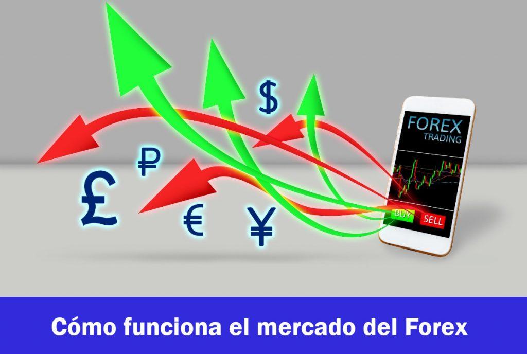 Cotizaciones de divisas en vivo - blogger.com México